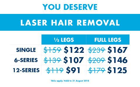 U Deserve Legs Laser Hair Removal